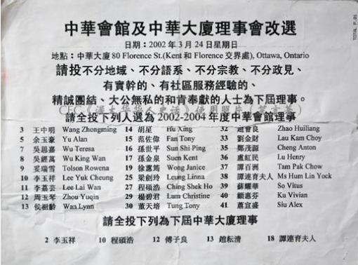 图片 1 中华会馆2002年理事会候选人名单(黄兴中提供)