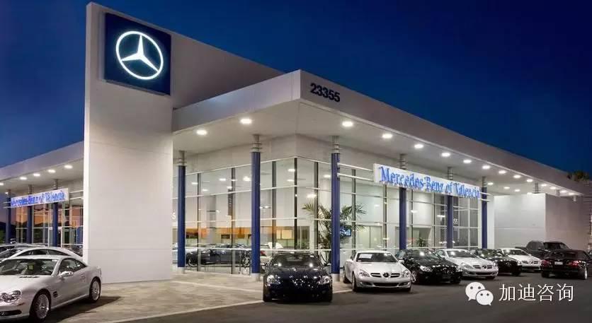 Luxury Car Dealerships In Miami